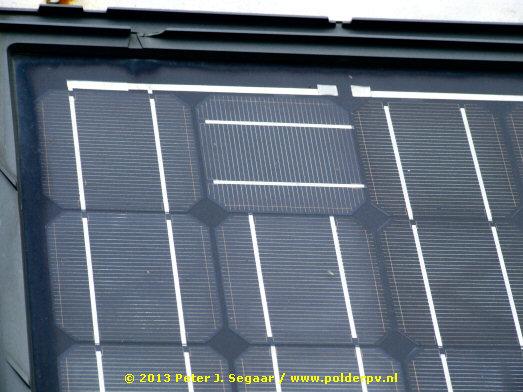 enkele of dubbele meter bij zonnepanelen